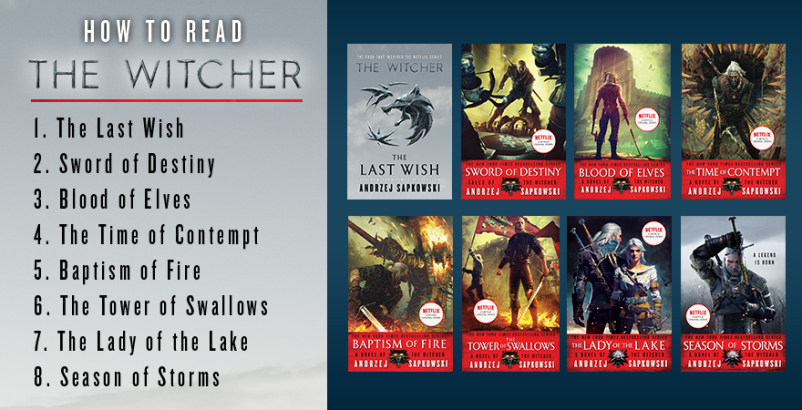 How to Read The Witcher Series List
